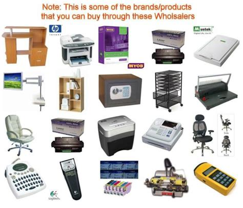 Office Supplies Names Import And Produce