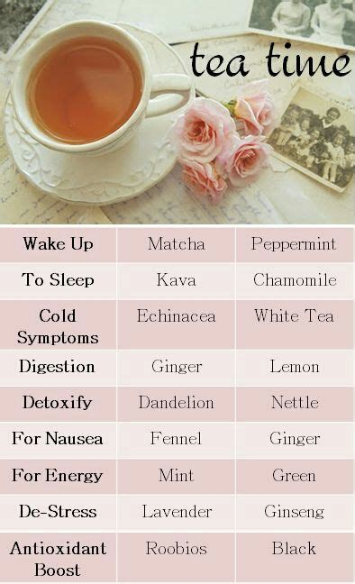 Benefits Of Detoxing After Much by 17 Best Images About Drink It On