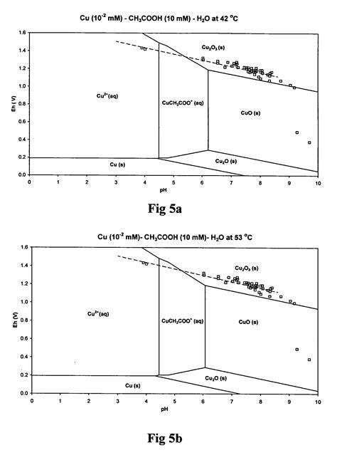 pourbaix diagram pdf diagram pourbaix diagram nickel