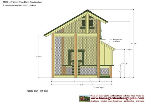 Home Garden Plans M200 Chicken Coop Plans Construction Chicken House Blueprints Free