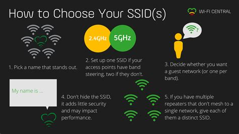 best ssid how to choose the best ssid for your wi fi eyesaas