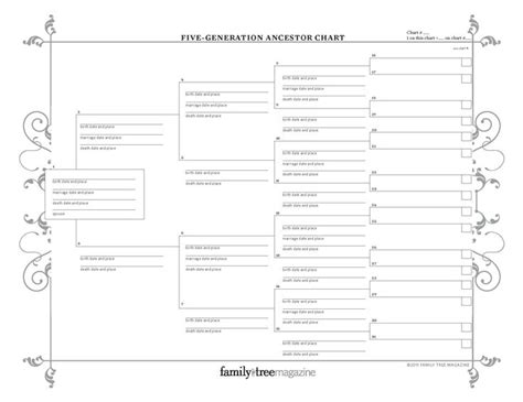 free printable family tree charts and forms genealogy charts and forms free fillable genealogy forms