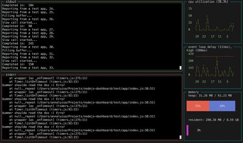 layout node js formidablelabs nodejs dashboard libraries io