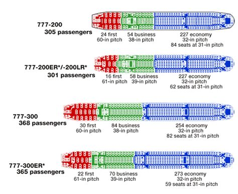 seating chart boeing 777 airline seating charts boeing airbus aircraft seat maps