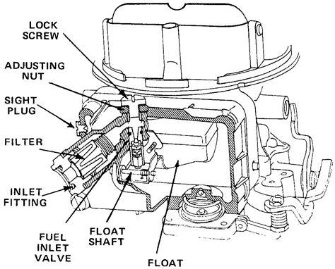 carburetor wiring diagram holly 4 bbl carb diagram diy enthusiasts wiring diagrams