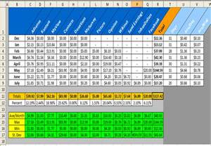 excel spreadsheets help personal finance tracker