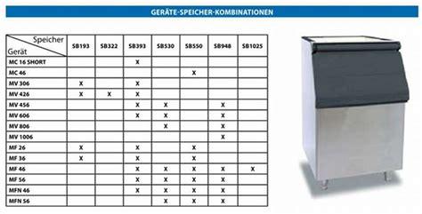 Aufnäher In Berlin Kaufen by Scotsman Eisspeicher Vorratsbeh 228 Lter K 252 Hlm 246 Bel Online