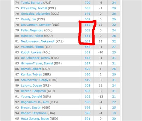tennis what tie breaker is used in the atp ranking when