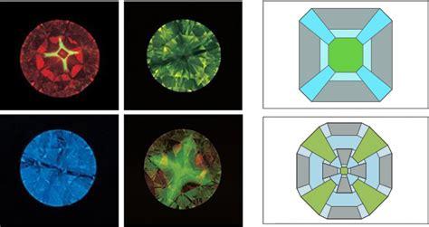 calculator hpht mk wallets gia diamond fluorescence mkoutlet