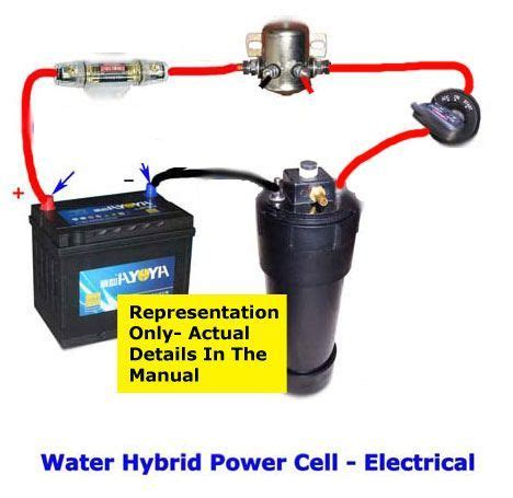 fuel cell research paper hydrogen fuel cell research paper