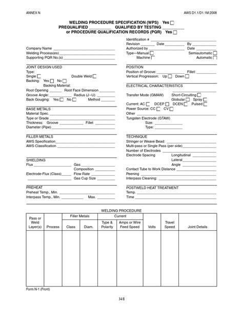 Aws Wps Pqr Form Wps Resume Template