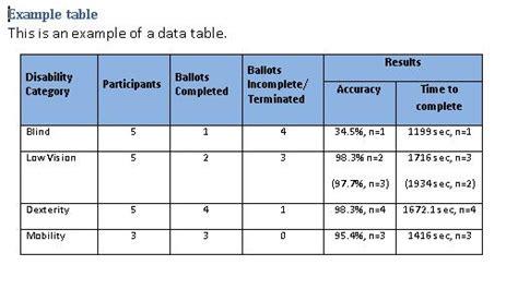 convert pdf to word header problem pdf20 using adobe acrobat pro s table editor to repair