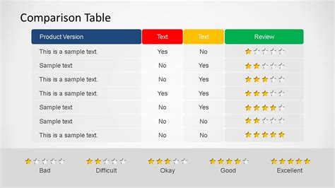 3d comparison table powerpoint template slidemodel