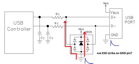 protection diode to ground usb esd strike on exposed circuit ground pin electrical engineering stack exchange
