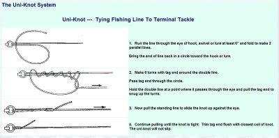 Pancing Pensil mancing mania teknik ikatan mata pancing