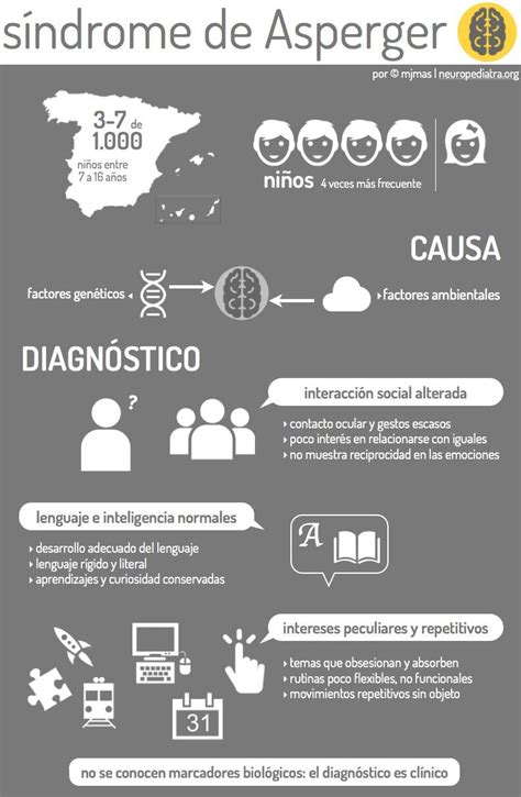 imagenes educativas asperger infografia sindrome asperger imagenes educativas