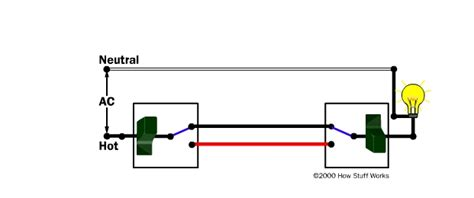 electrical how exactly does a 3 way switch work home