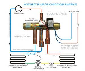 pemasangan reversing valve pt teach integration