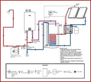 solar water heater diagram car interior design