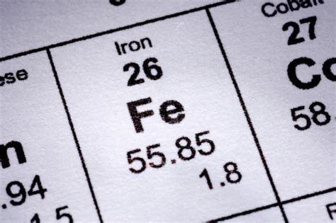 Fe Periodic Table by Interinclusion 187 Article Archive 187 The Temple Of Torah And