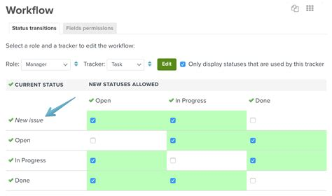 define workflows workflow dictionary definition workflow defined workflow