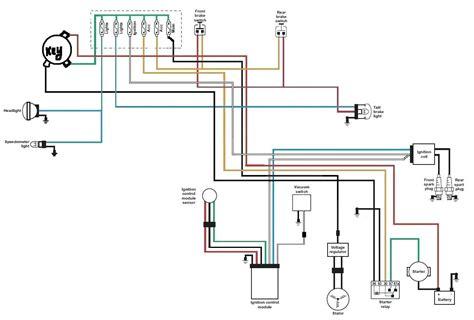 schema electrique harley sportster  bois eco conceptfr