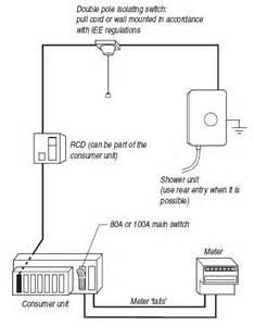 rcd wiring diagram uk three prong wiring mifinder co
