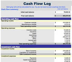 daily flow template excel flow log template microsoft office templates