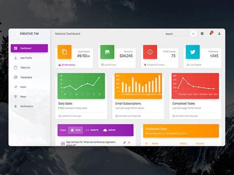 dash board material dashboard free bootstrap material admin