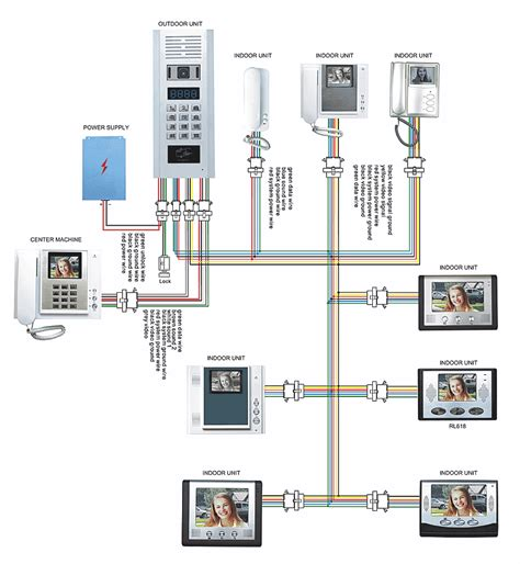 intercom system diagram intercom get free image about