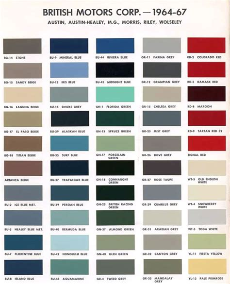 version of bmc paint color codes