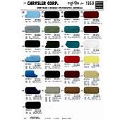 DuPont Automotive Refinish Colors  PPG Ditzler Finishes