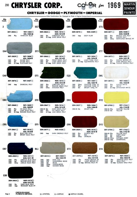 ppg paint colors 1969 chrysler imperial automotive refinish colors