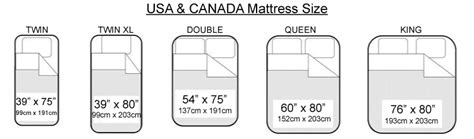Mattress Sizes Canada Chart by King Size Bed Sizes Canada Bedding Sets Collections
