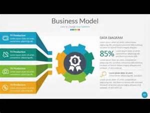 Business Plan Presentation Template Ppt Business Plan Powerpoint Template Presentation