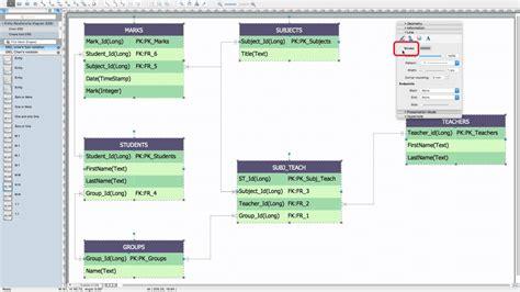 Developing An Er Diagram developing entity relationship diagrams professional erd