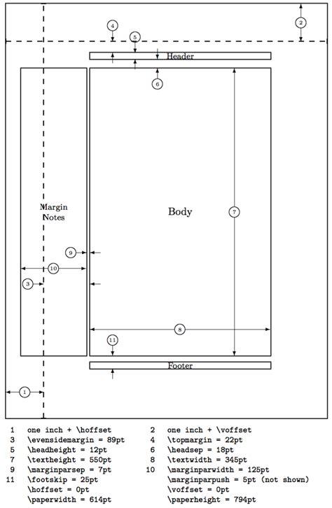 layout book latex 使用 tikz 给版面着色 始终