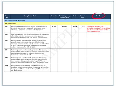 follow up plan template user s guide building an effective compliance program
