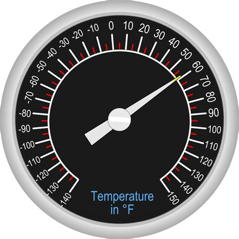 Termometer Analog clipart analog thermometer