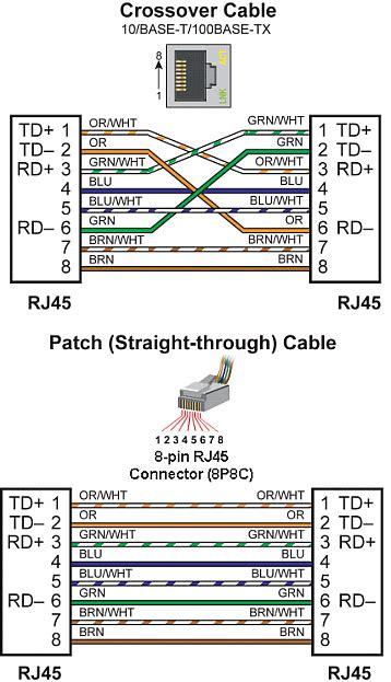 ethernet wiring diagram tx rx gallery wiring diagram