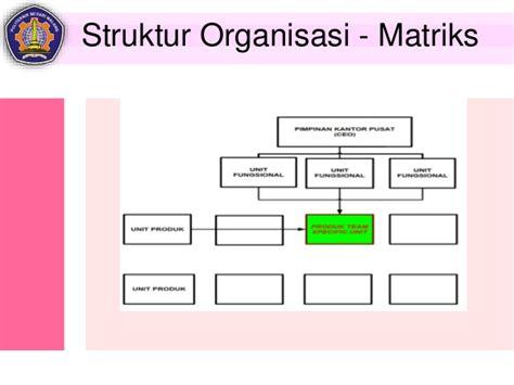 desain struktur organisasi matriks organisasi