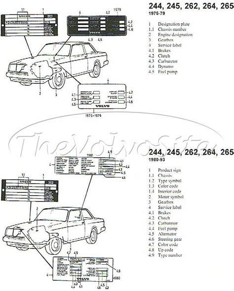 2002 volvo s60 wiringdiagram image details