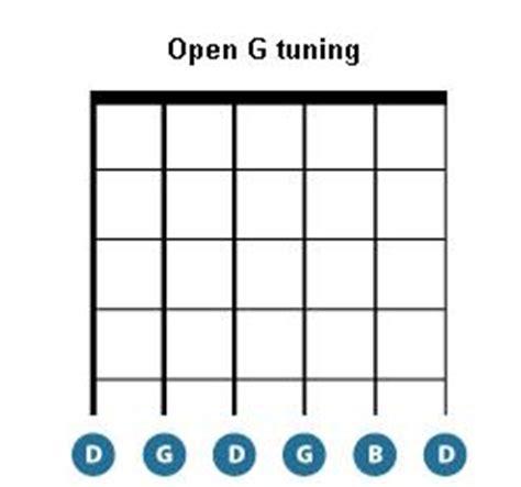 Acoustic Guitar B Chord