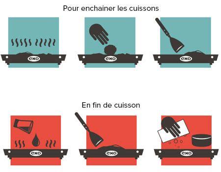 Comment Nettoyer Une Plaque De Four Tres Sale by Nettoyer La Plancha Comment Nettoyer Une Plancha Tres