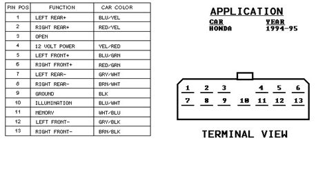 2001 honda civic radio wire colors wiring diagrams