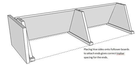 plans for a top bar beehive building plans for a topbar hive august cottage apiary