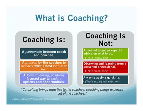 will your coaching experience be wonderful or hateful take charge of your a coaching experience