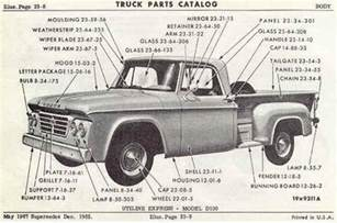 Free Truck Parts And Accessories Catalog Truck Wreckers Perth For Trucks Wa
