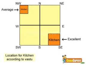 vastu and feng shui design tips tricks vastu colour
