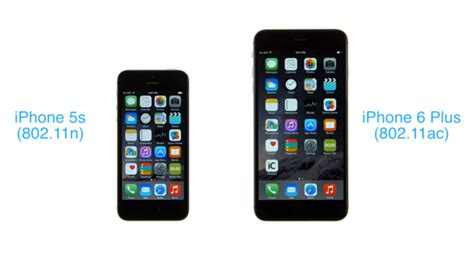 iphone 6 802 11ac wifi speed vs iphone 5s 802 11n macerkopf